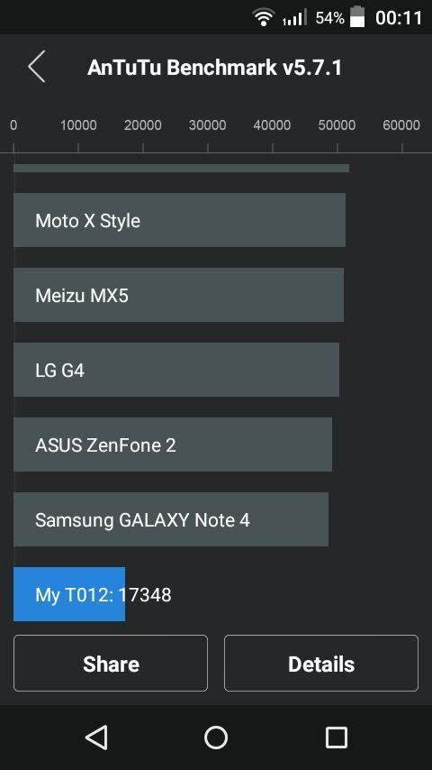 Antutu Acer Liquid Z320