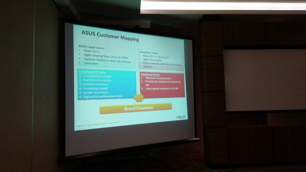 Asus Customer Mapping