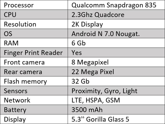 Spesifikasi Nokia P1