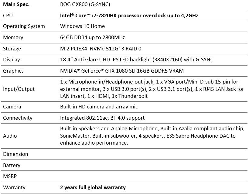 Spesifikasi ASUS ROG GX800
