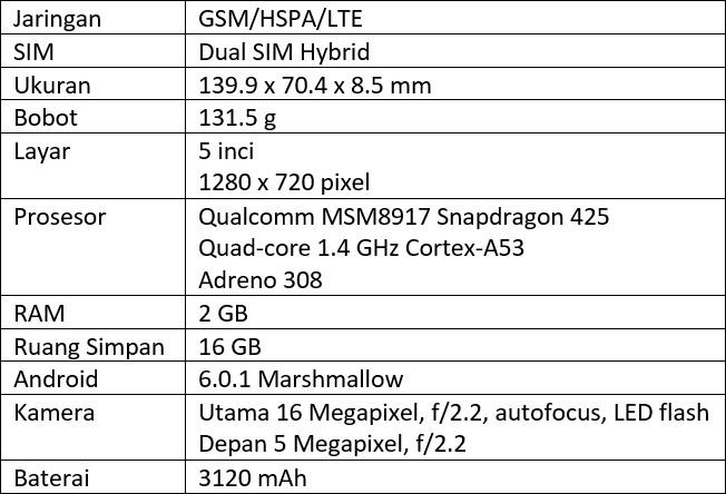 Spesifikasi Redmi 4A